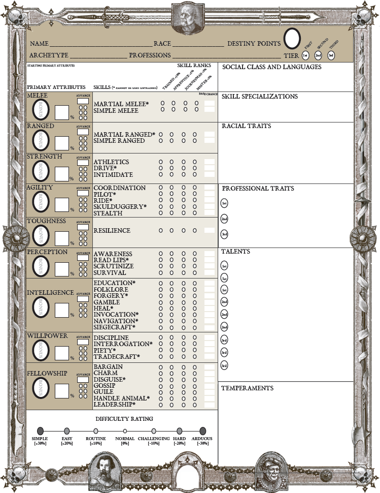 """Zweihänder RPG"": Character Sheet (Page 1)"