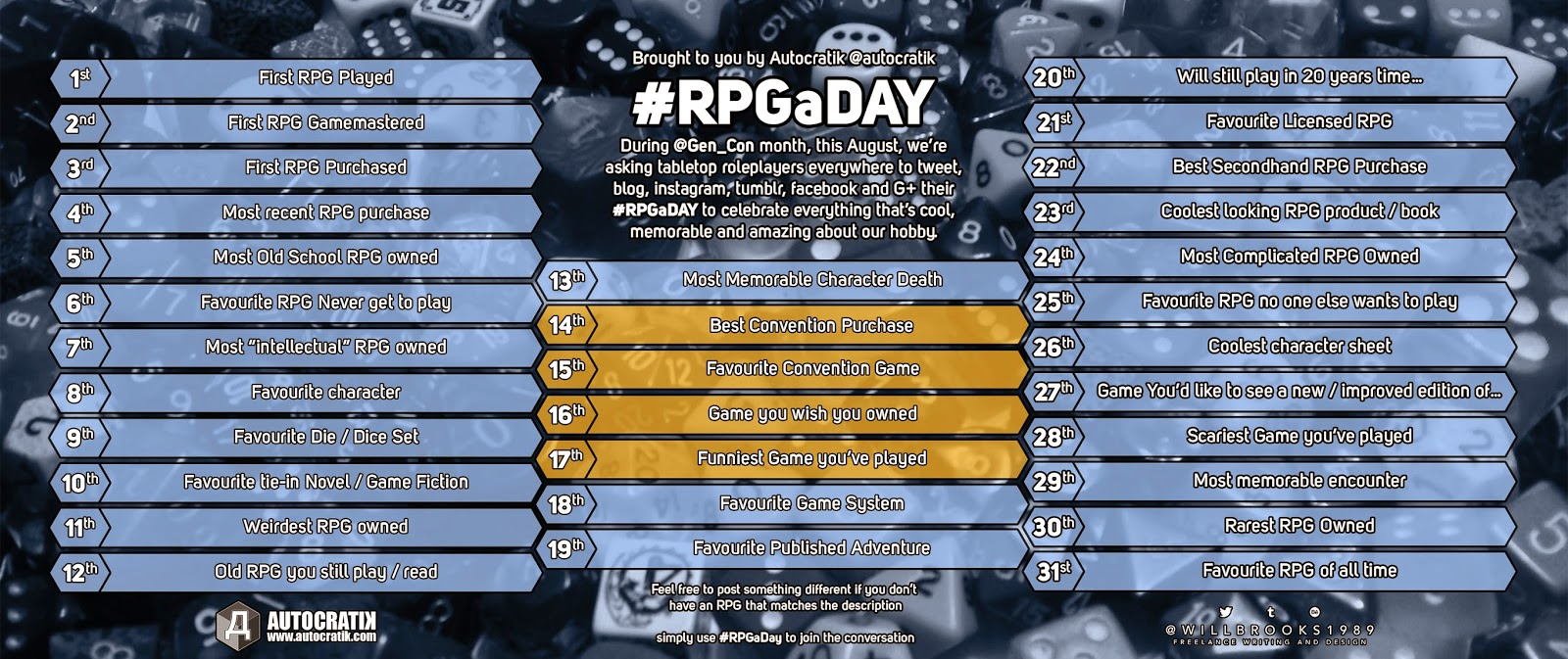 #RPGaDay (Image: autocratic.com/@autocratik)
